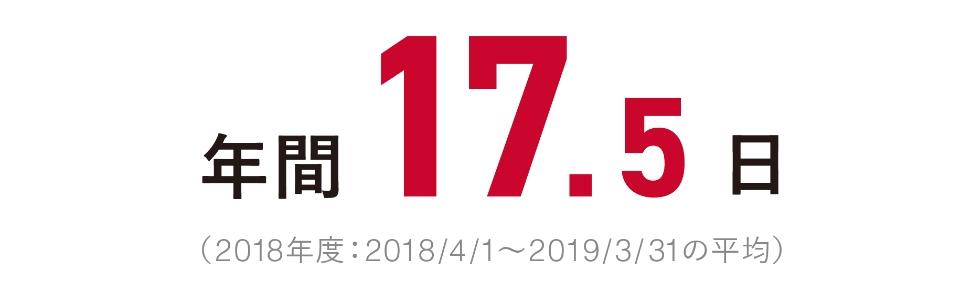年間17.5日(2018年度:2018年4月1日から2019年3月31日の平均)